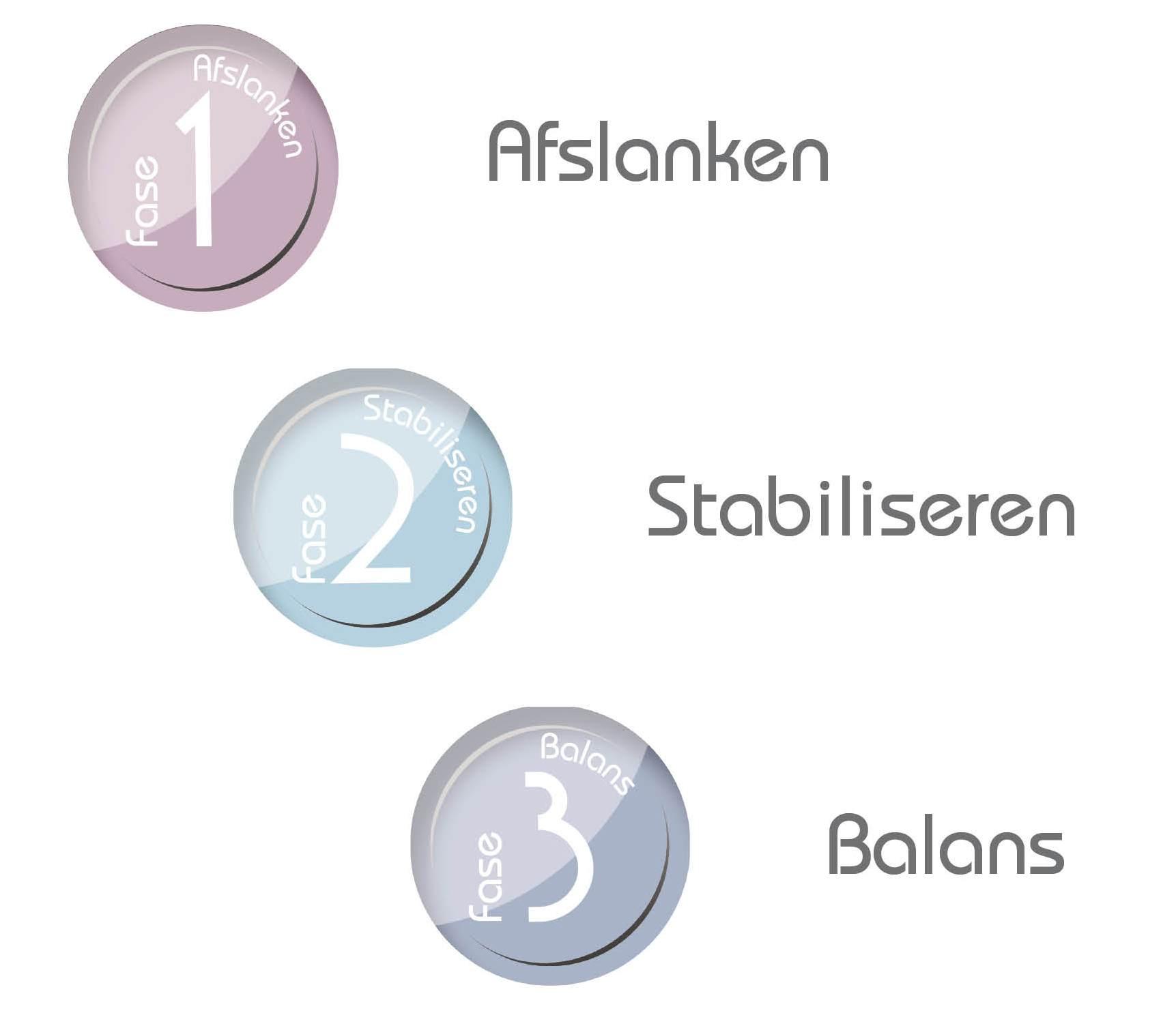 fase1-2-3
